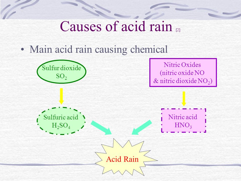 the cause and effects of acid The causes and consequences of acid rain are subjects of considerable concern,  controversy, and confusion the effects of acid deposition on the chemistry of.